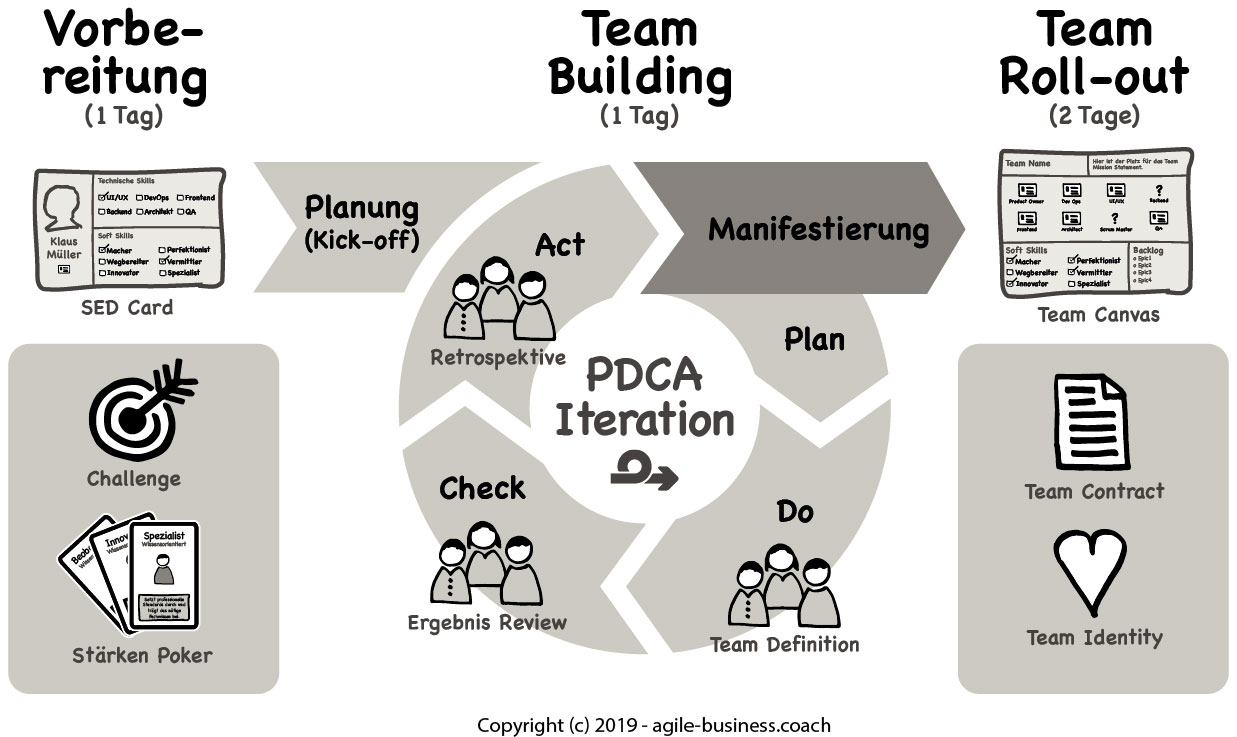 team-forming.jpg